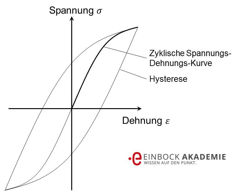 Groß Einfaches Generatordiagramm Bilder - Elektrische ...